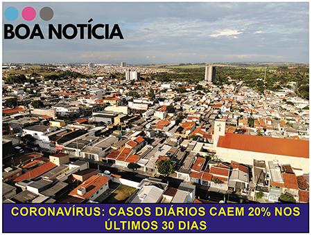 Read more about the article Boa notícia: média diária de novos casos diminui 20% no último mês