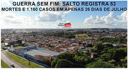 Read more about the article Guerra sem fim: Salto tem 53 novos óbitos e 1.180 casos confirmados em julho